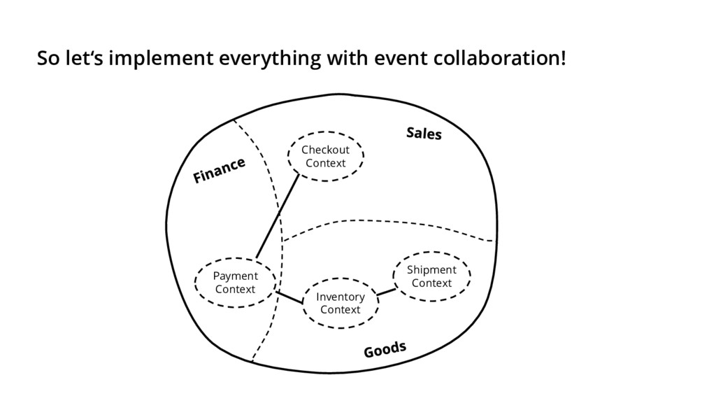 So let's implement everything with event collab...