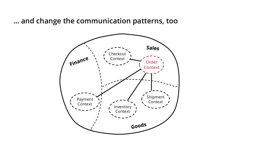 … and change the communication patterns, too Or...