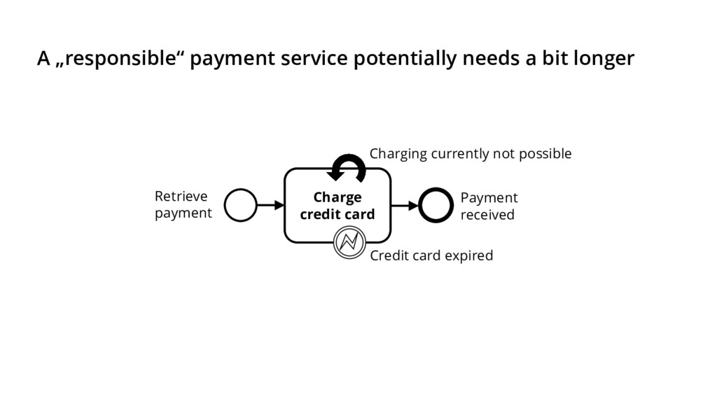 """A """"responsible"""" payment service potentially nee..."""