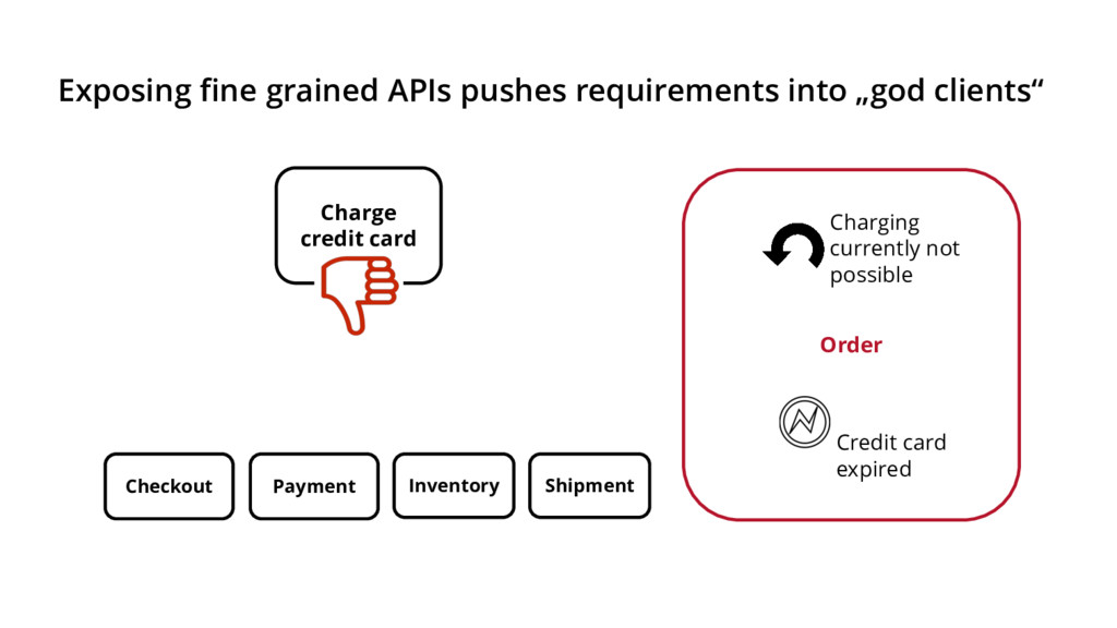 Exposing fine grained APIs pushes requirements ...