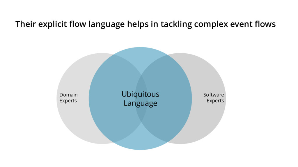 Their explicit flow language helps in tackling ...