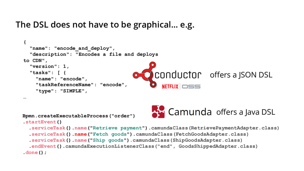 """The DSL does not have to be graphical… e.g. { """"..."""