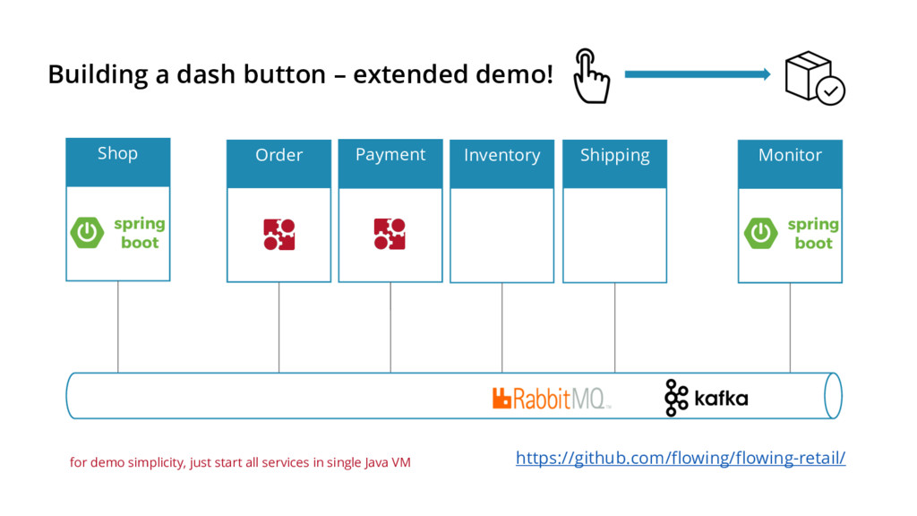 Building a dash button – extended demo! for dem...