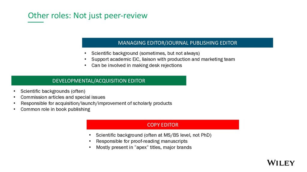 Other roles: Not just peer-review MANAGING EDIT...