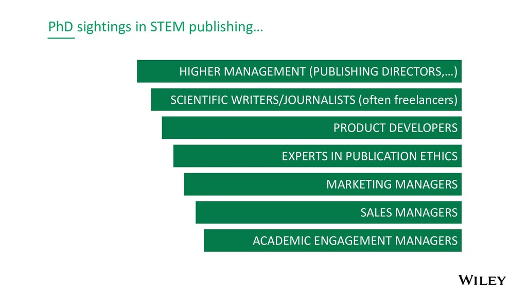 PhD sightings in STEM publishing… SCIENTIFIC WR...