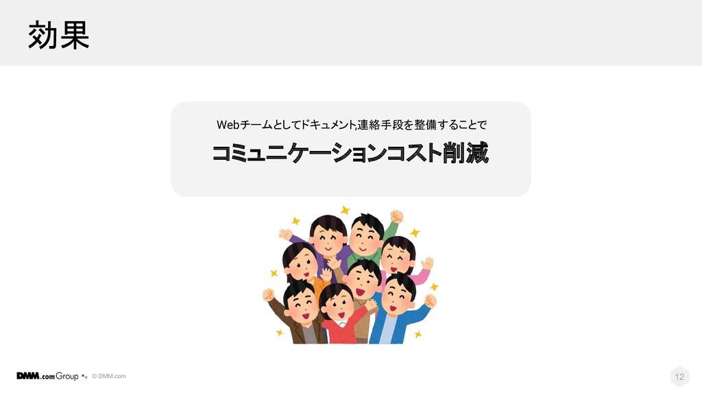 © DMM.com 効果 12 Webチームとしてドキュメント,連絡手段を整備することで コミ...