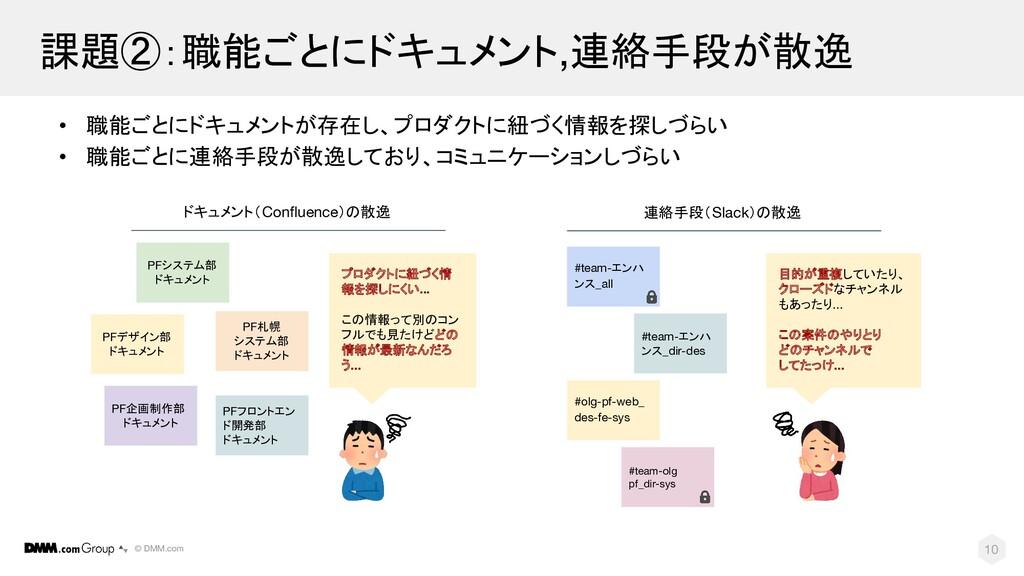 © DMM.com 課題②:職能ごとにドキュメント,連絡手段が散逸 • 職能ごとにドキュメント...