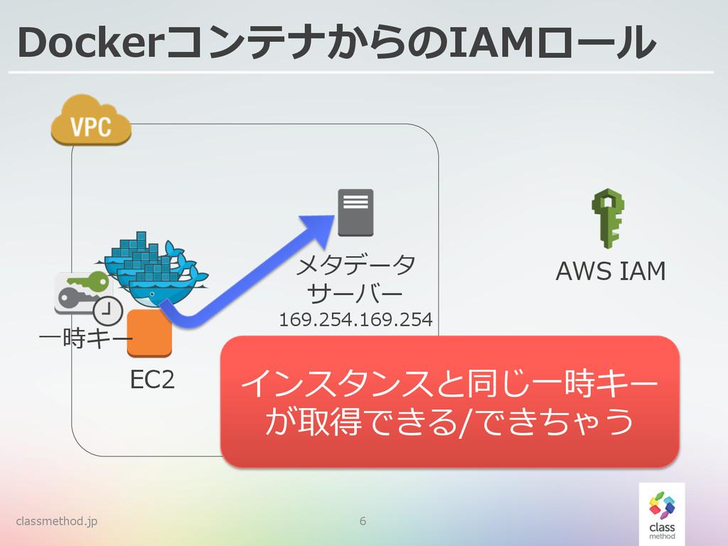 classmethod.jp 6 DockerコンテナからのIAMロール EC2 AWS I...