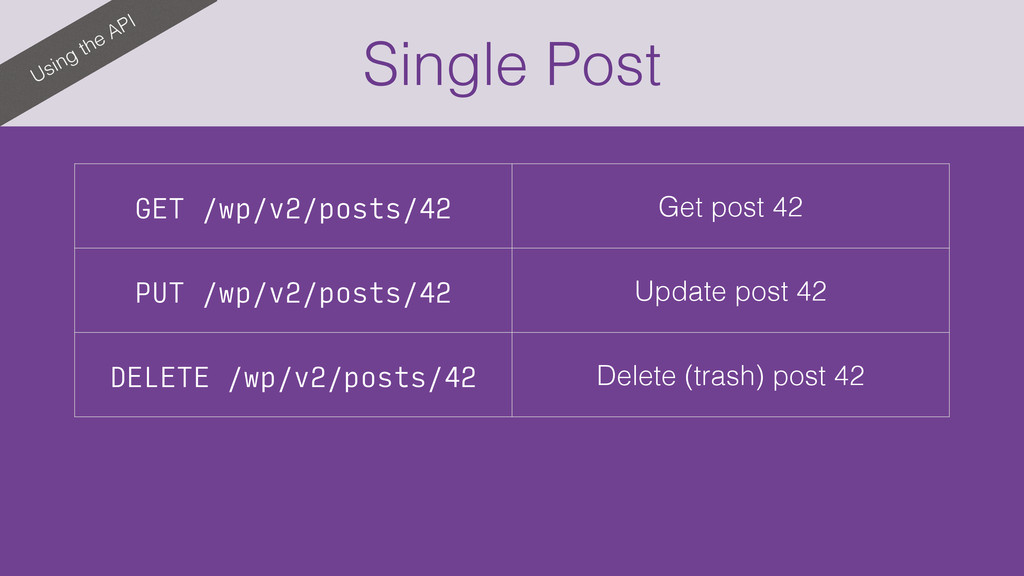 Single Post Using the API GET /wp/v2/posts/42 G...