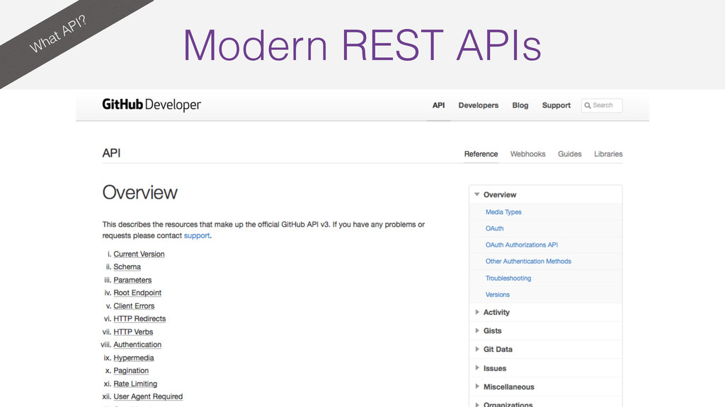 Modern REST APIs What API?