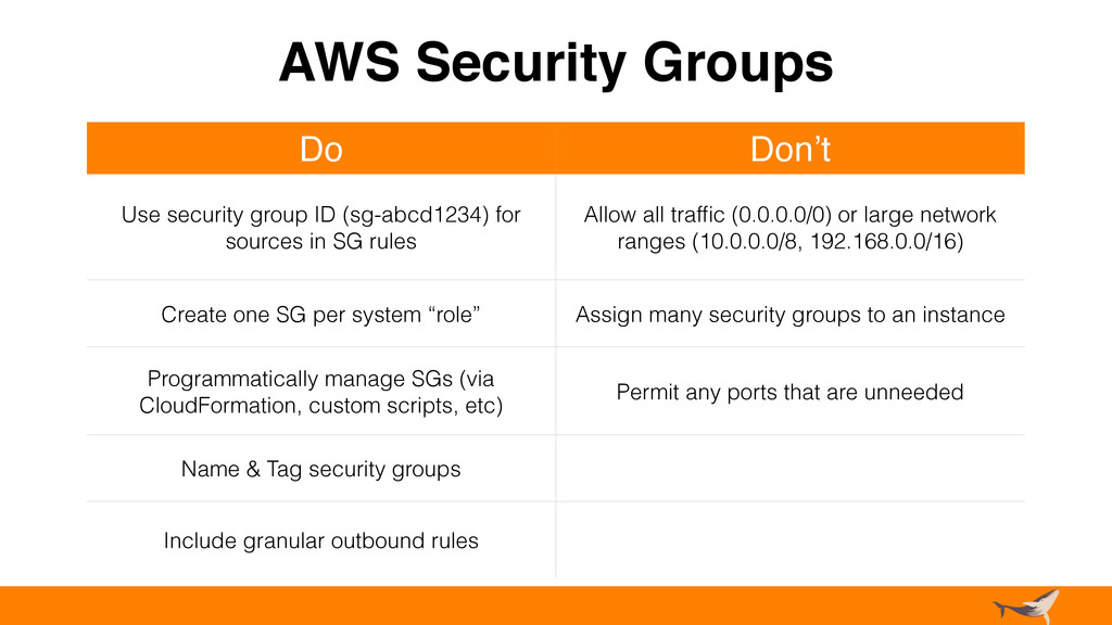 AWS Security Groups Do Don't Use security group...