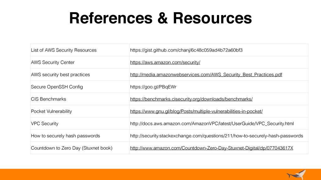 References & Resources List of AWS Security Res...