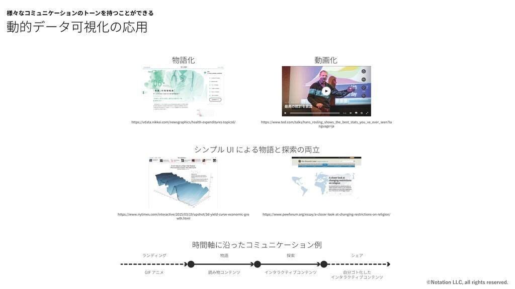 動的データ可視化の応⽤ 様々なコミュニケーションのトーンを持つことができる IUUQT...