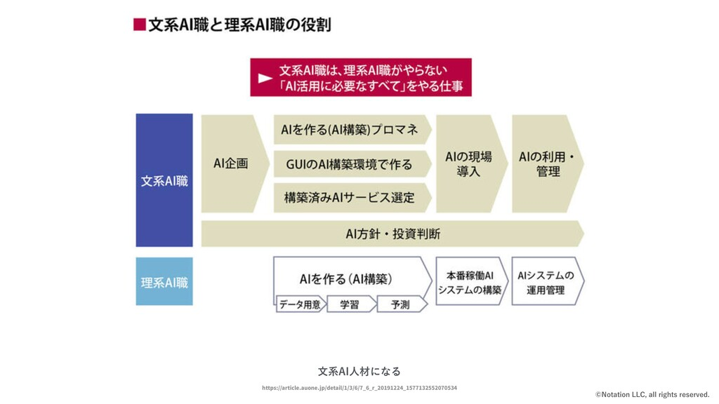 https://article.auone.jp/detail/1/3/6/7_6_r_201...
