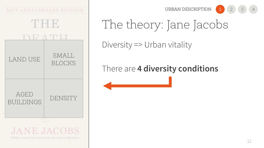 The theory: Jane Jacobs Diversity => Urban vita...