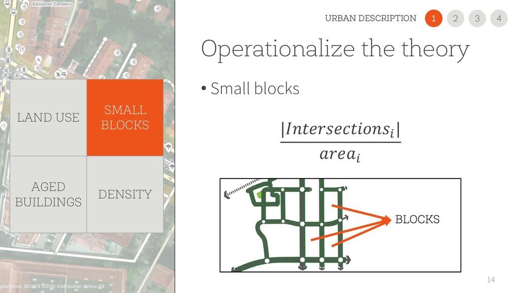 Operationalize the theory • Small blocks |% | %...