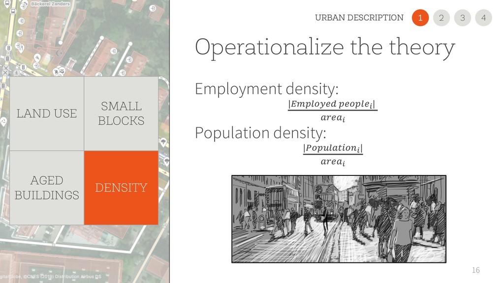 Operationalize the theory 16 LAND USE SMALL BLO...