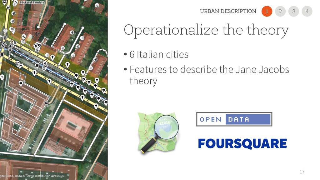 Operationalize the theory • 6 Italian cities • ...