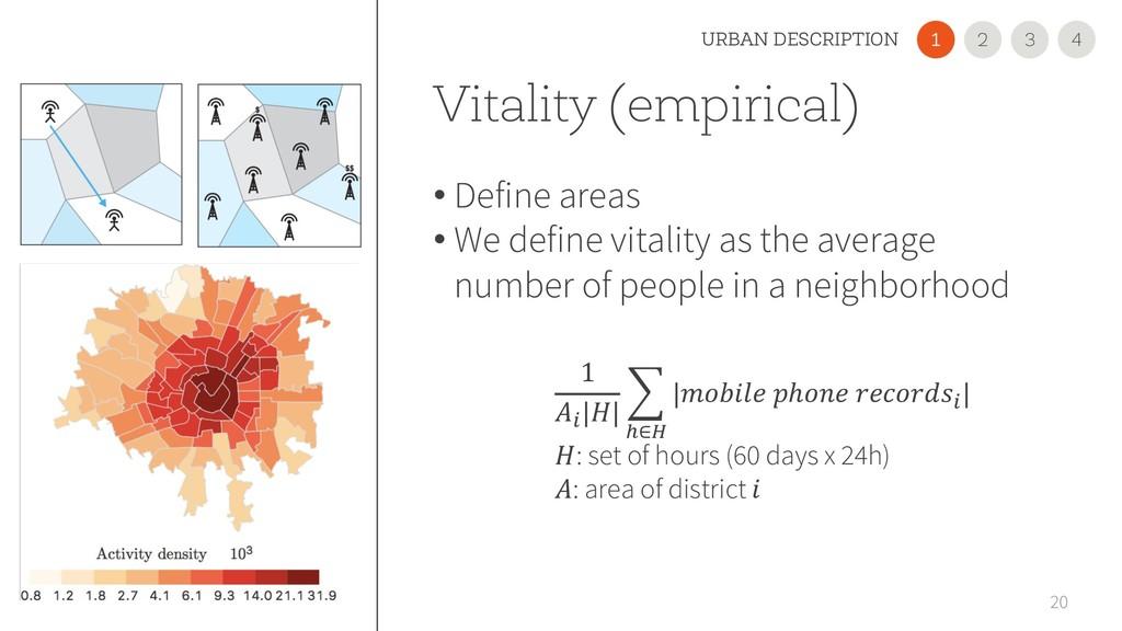 Vitality (empirical) • Define areas • We define...