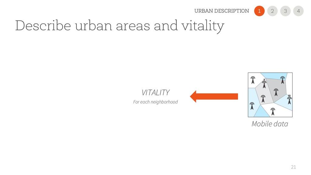 Describe urban areas and vitality 21 VITALITY F...