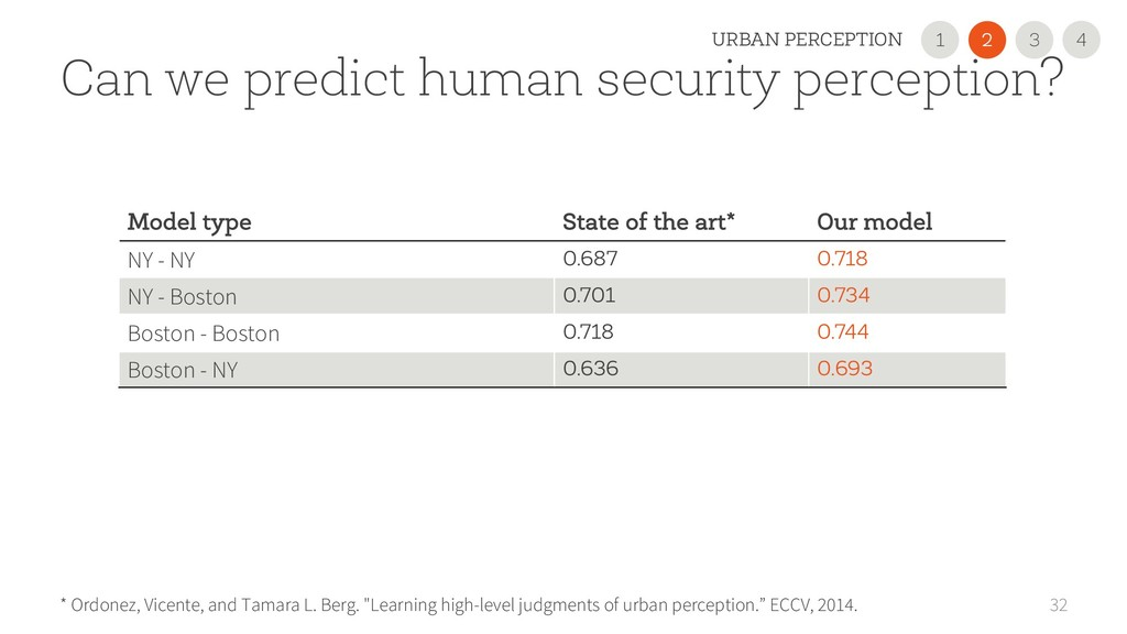 32 Can we predict human security perception? * ...