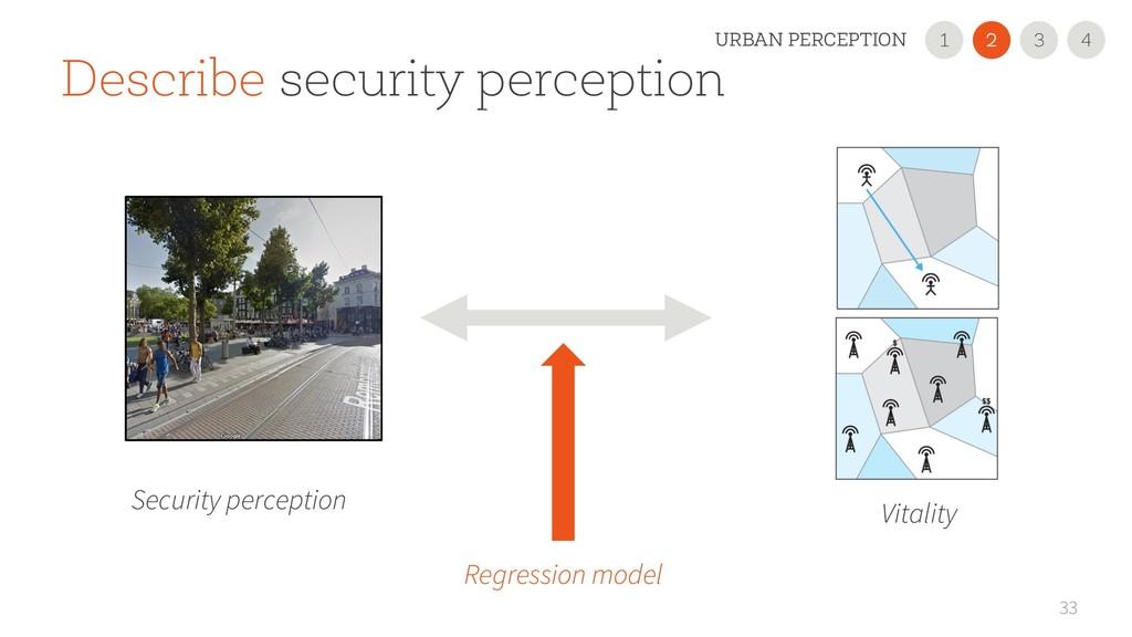 33 2 1 3 URBAN PERCEPTION 4 Describe security p...