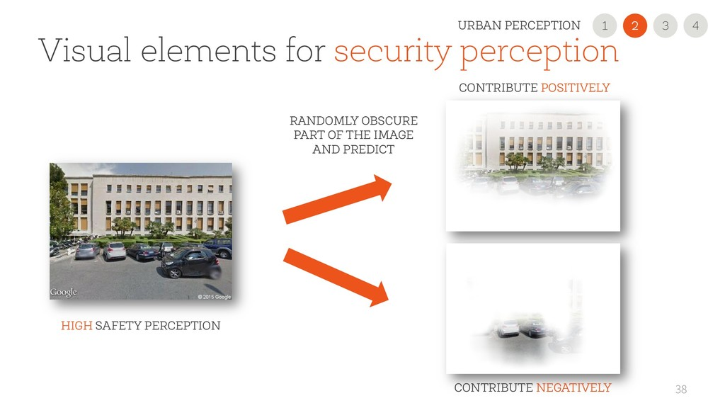 38 Visual elements for security perception HIGH...
