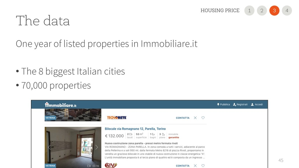 45 The data One year of listed properties in Im...