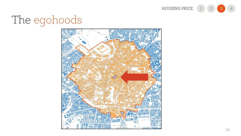 The egohoods 48 2 1 3 HOUSING PRICE 4
