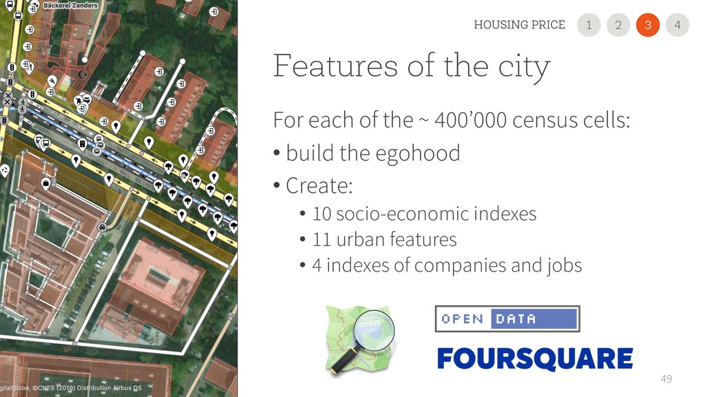 Features of the city For each of the ~ 400'000 ...