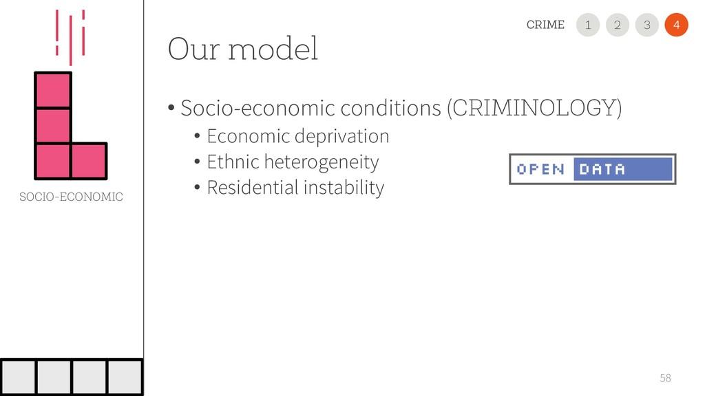 58 2 1 3 CRIME 4 SOCIO-ECONOMIC Our model • Soc...