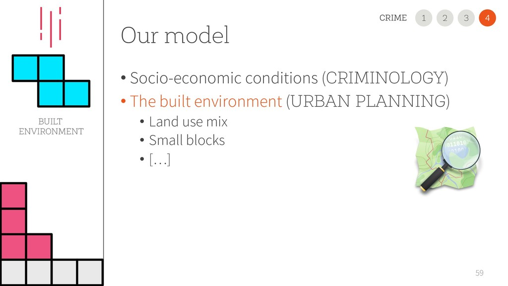59 2 1 3 CRIME 4 Our model • Socio-economic con...