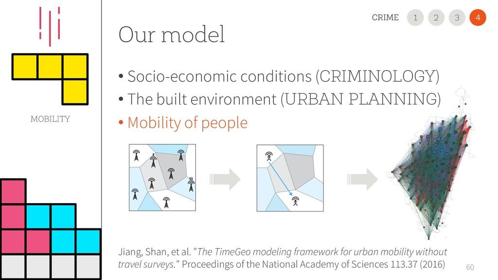 60 2 1 3 CRIME 4 Our model • Socio-economic con...