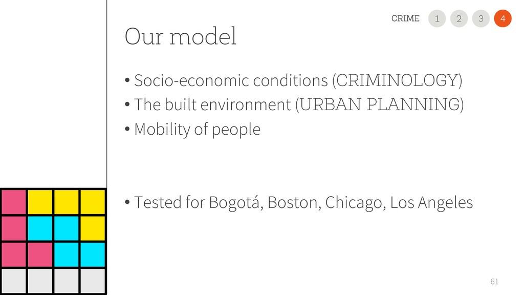 61 2 1 3 CRIME 4 Our model • Socio-economic con...