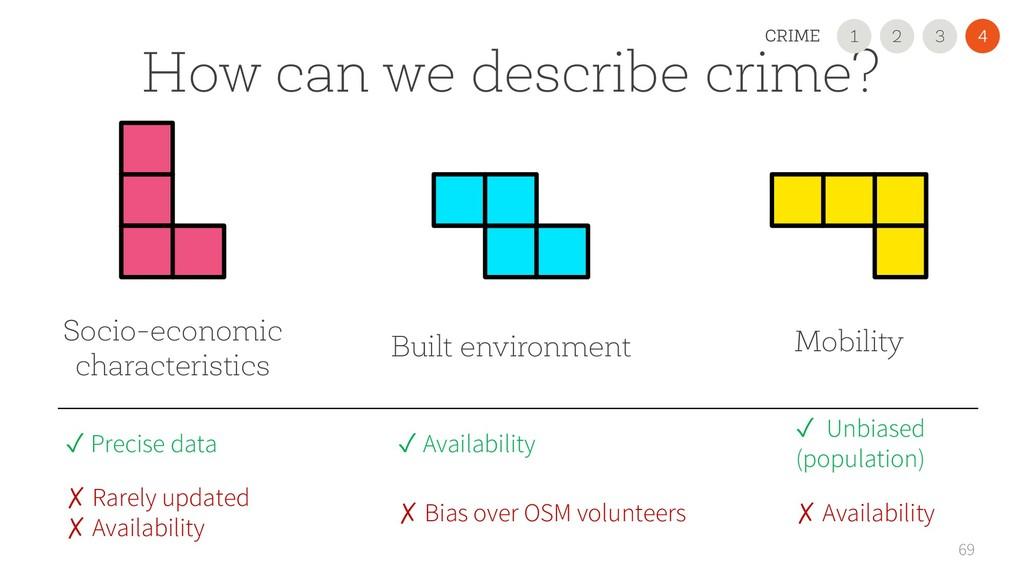 69 How can we describe crime? Socio-economic ch...