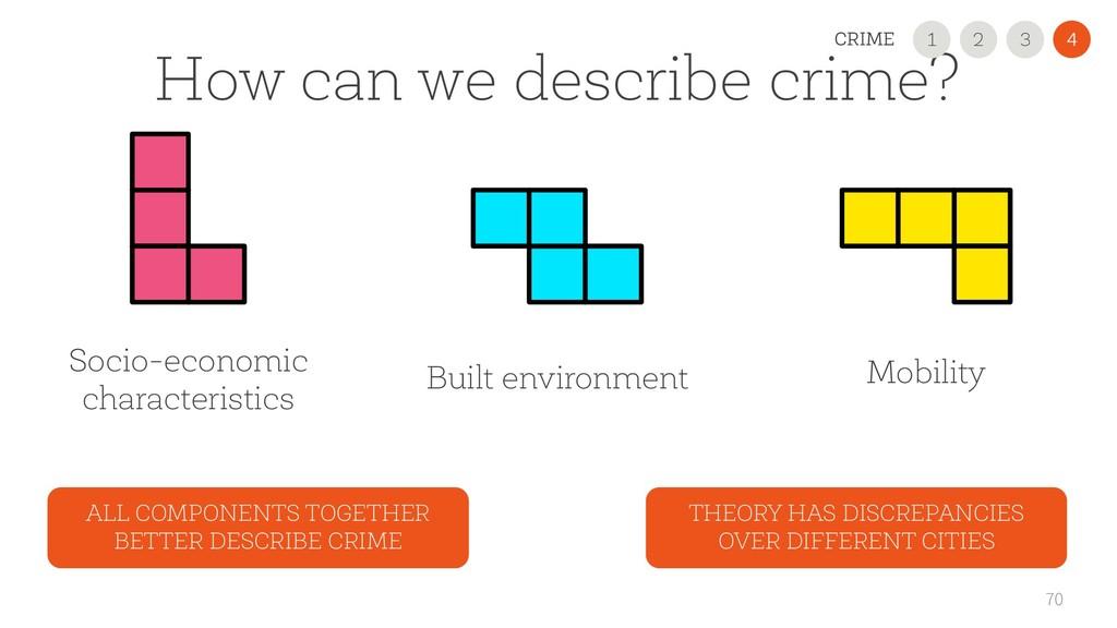 70 How can we describe crime? Socio-economic ch...