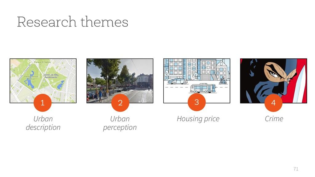 71 Research themes Urban description 1 4 2 3 Ur...