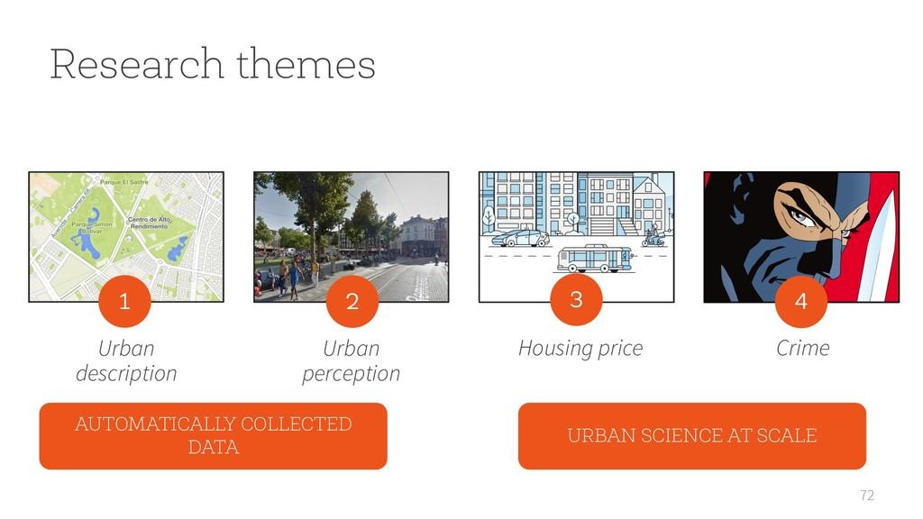 72 Research themes Urban description 1 4 2 3 Ur...