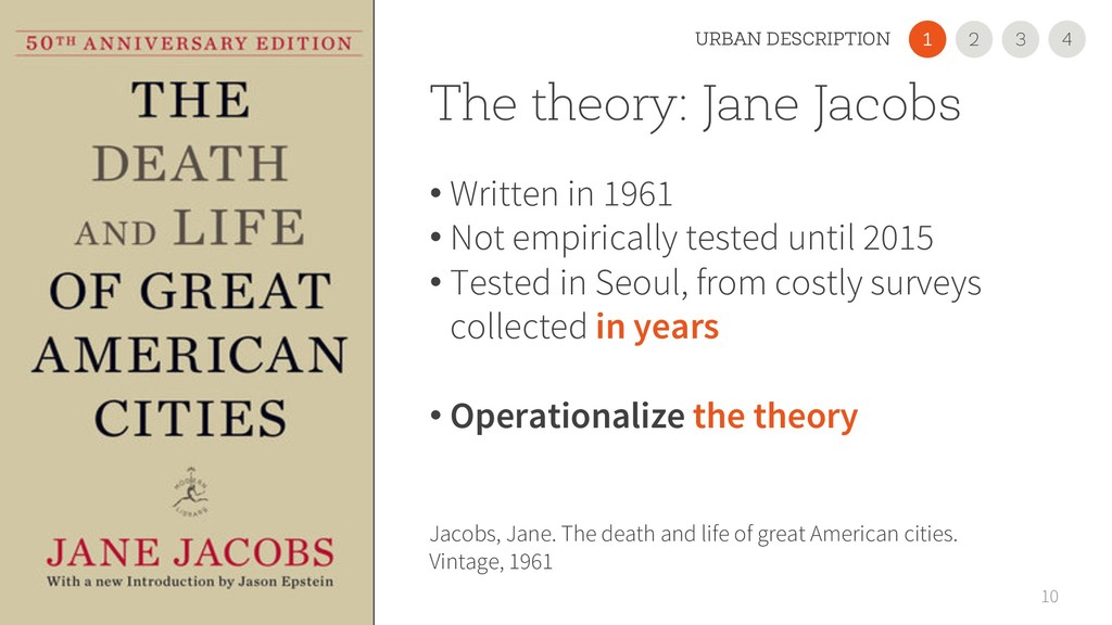 The theory: Jane Jacobs • Written in 1961 • Not...
