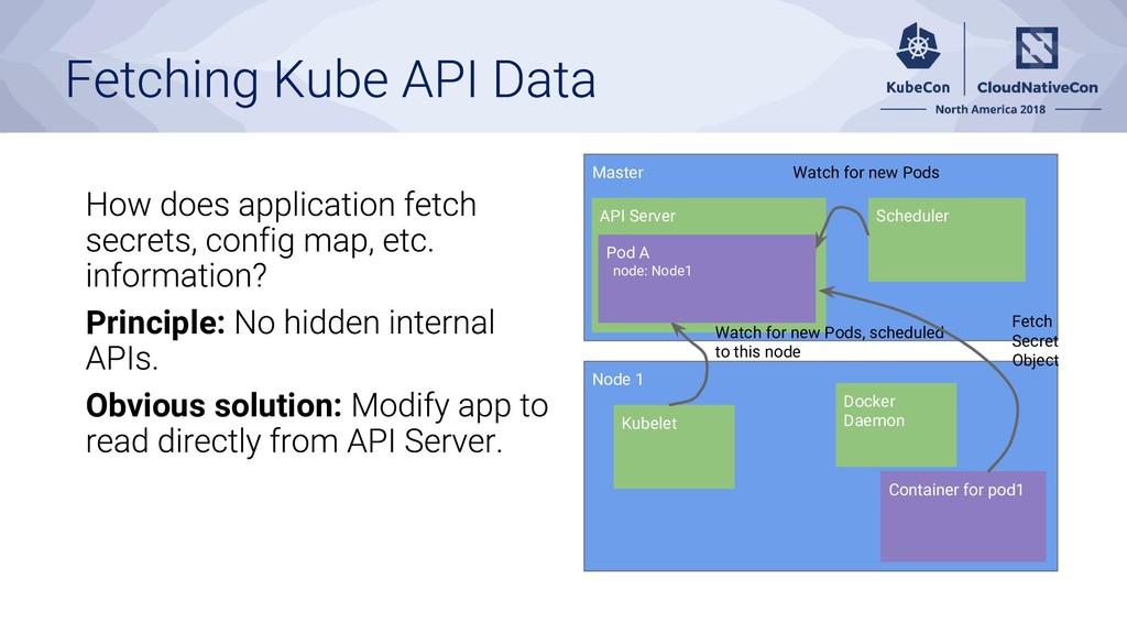 Principle: Obvious solution: Master Node 1 API ...