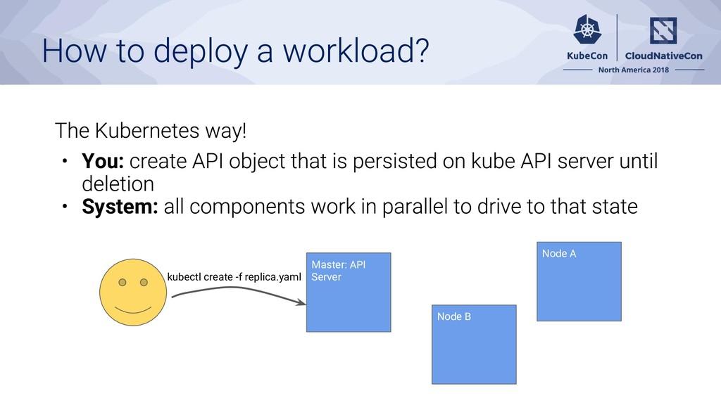 You: System: Master: API Server Node A Node B k...