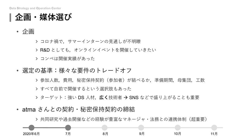 Data Strategy and Operation Center 企画・媒体選び • 企画...