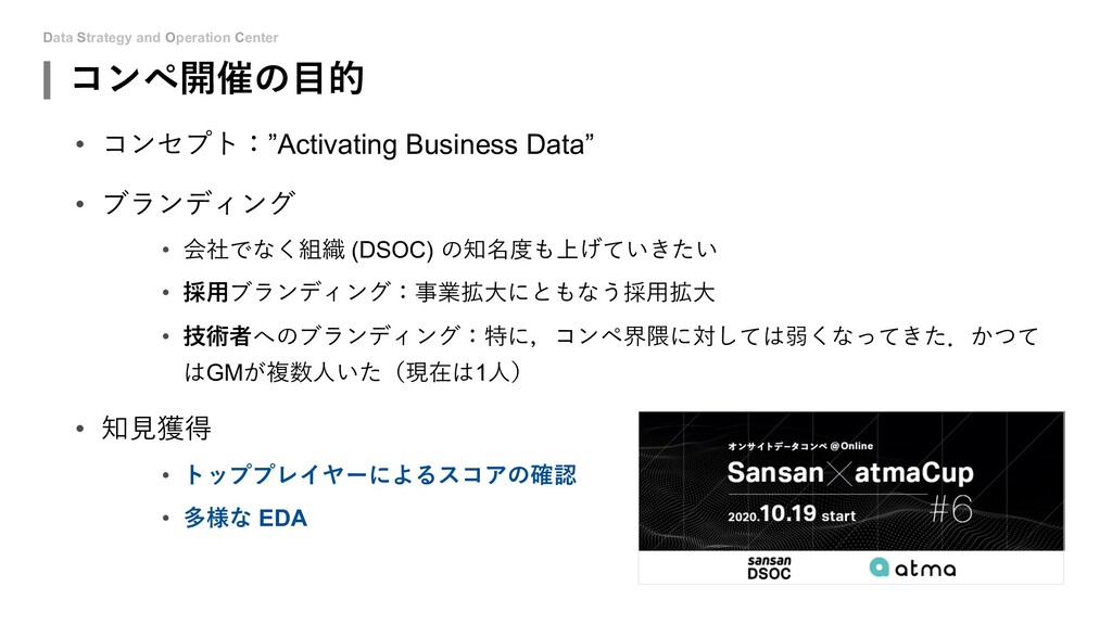 Data Strategy and Operation Center コンペ開催の⽬的 • コ...