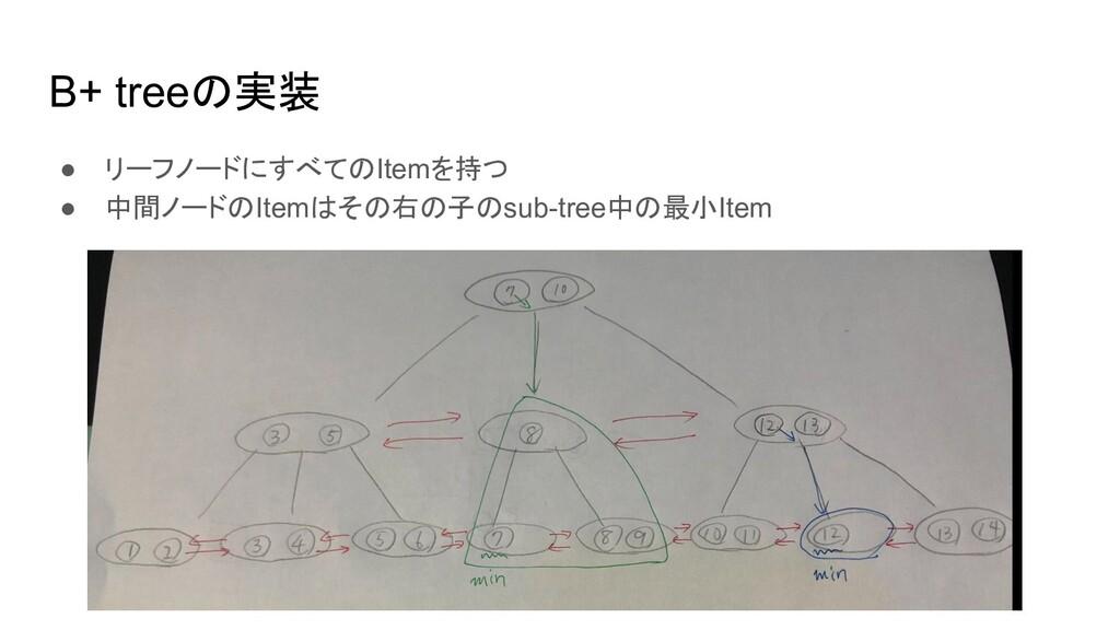 B+ tree 実装 ● リーフノードにすべて Itemを持つ ● 中間ノード Item そ ...