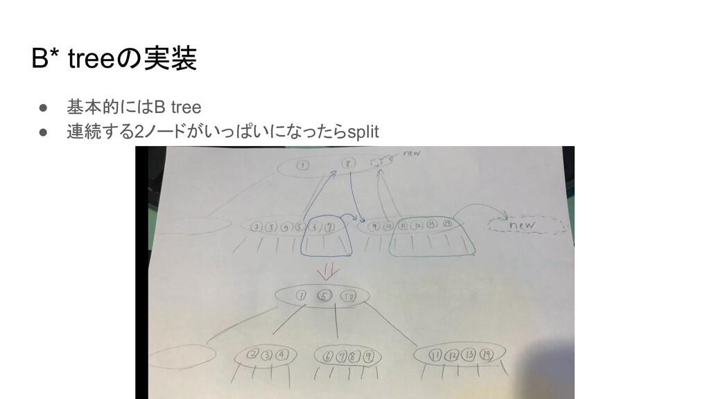 B* tree 実装 ● 基本的に B tree ● 連続する2ノードがいっ いになったらsp...