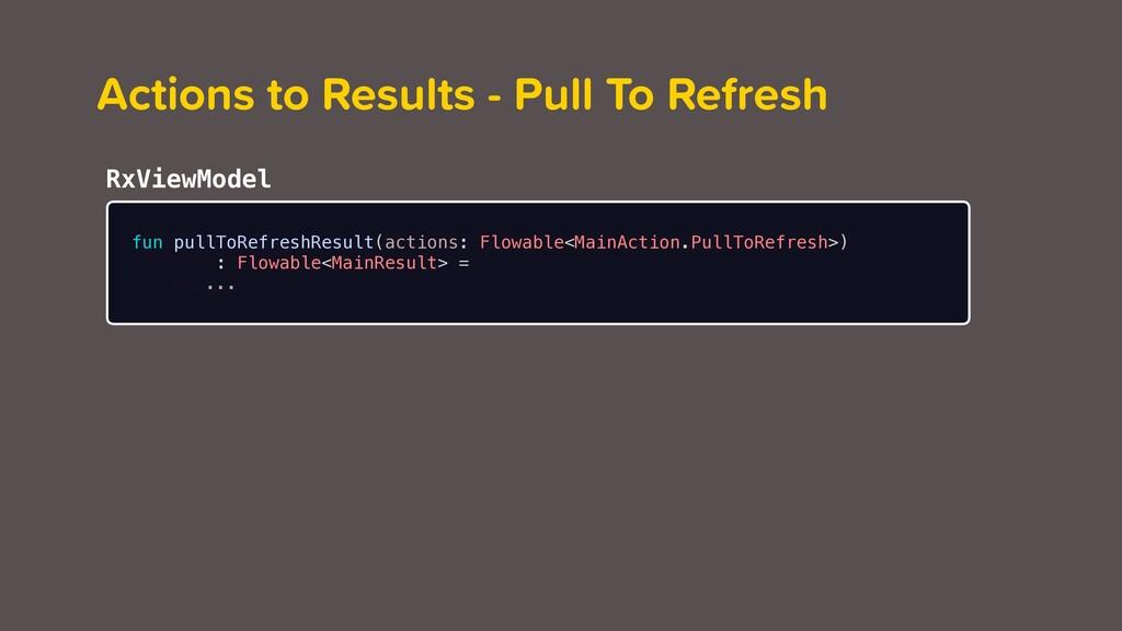 fun pullToRefreshResult(actions: Flowable<MainA...