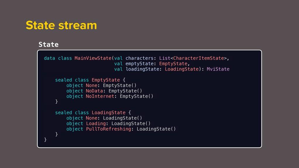 State State stream data class MainViewState(val...