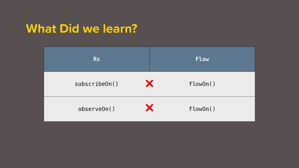 What Did we learn? Rx Flow subscribeOn() flowOn...