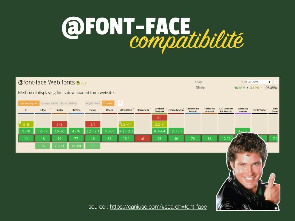 @FONT-FACE compatibilité source : https://caniu...
