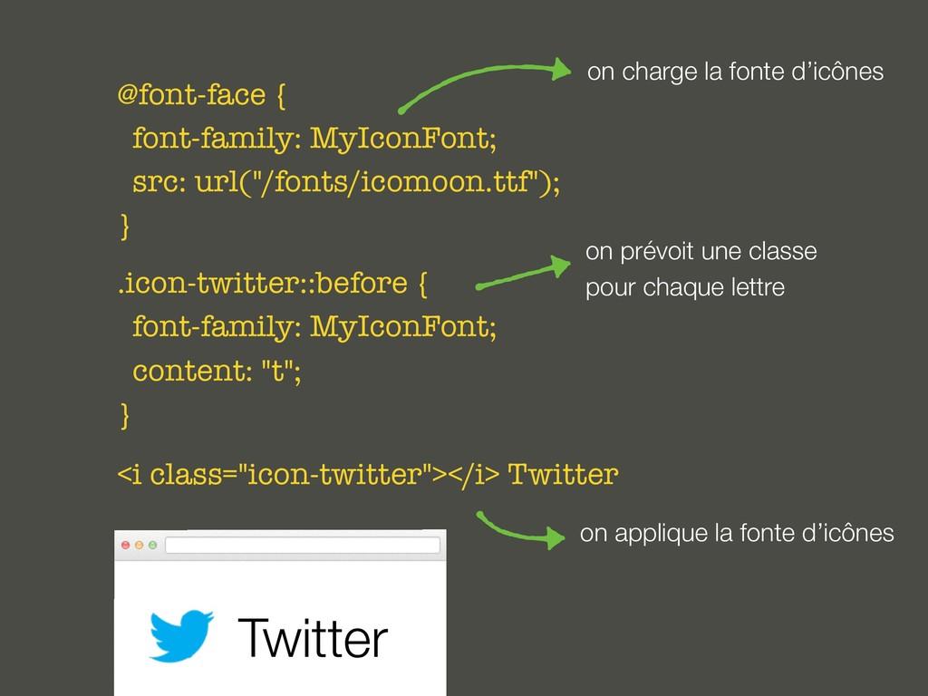 @font-face { font-family: MyIconFont; src: url(...